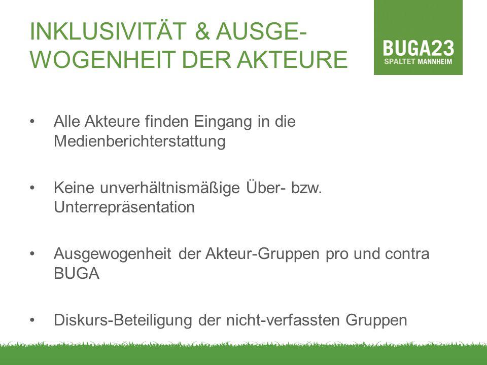 INKLUSIVITÄT & AUSGE-WOGENHEIT DER AKTEURE