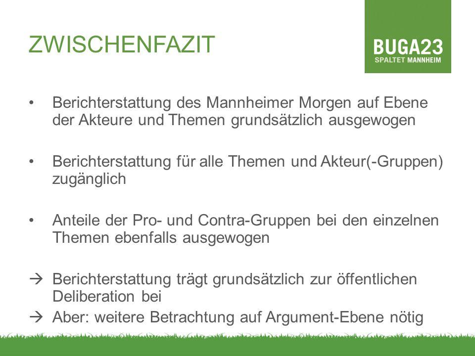 ZWISCHENFAZIT Berichterstattung des Mannheimer Morgen auf Ebene der Akteure und Themen grundsätzlich ausgewogen.