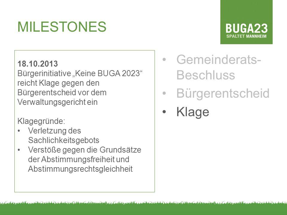 MILESTONES Gemeinderats-Beschluss Bürgerentscheid Klage 18.10.2013