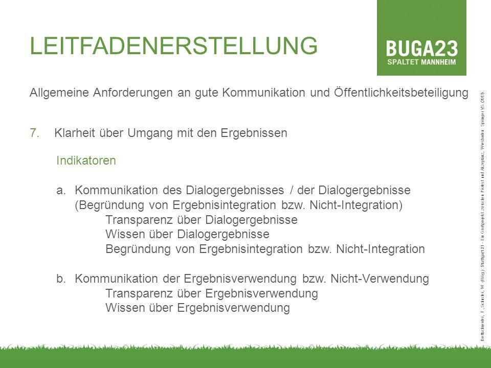 LEITFADENERSTELLUNG Allgemeine Anforderungen an gute Kommunikation und Öffentlichkeitsbeteiligung.