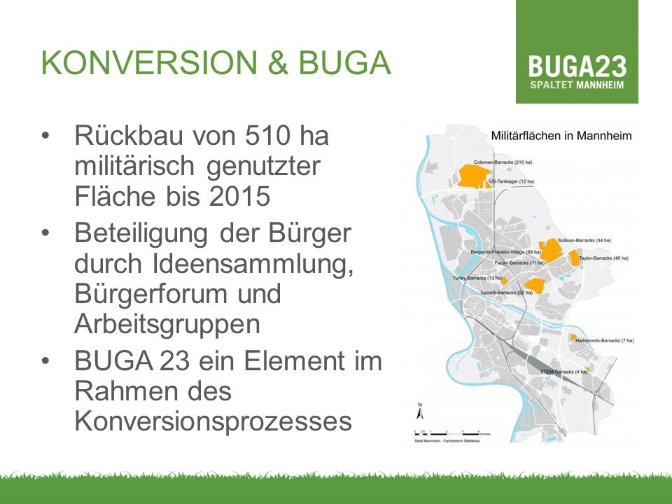 KONVERSION & BUGA Rückbau von 510 ha militärisch genutzter Fläche bis 2015.