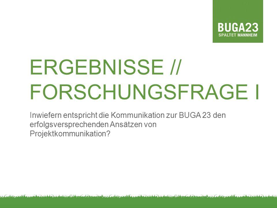 ERGEBNISSE // FORSCHUNGSFRAGE I
