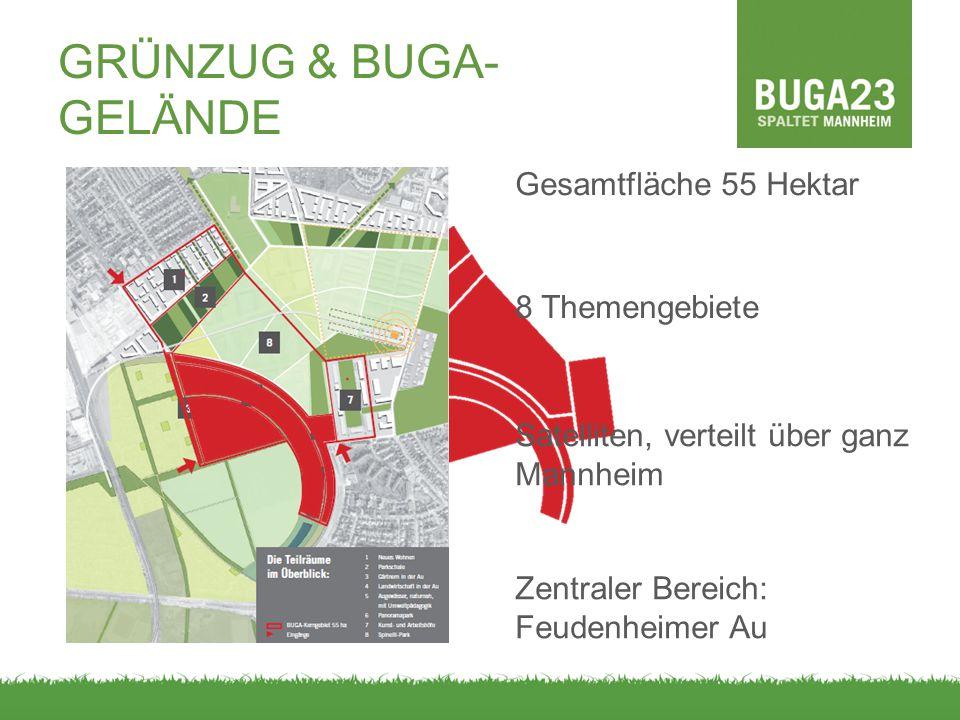 GRÜNZUG & BUGA-GELÄNDE