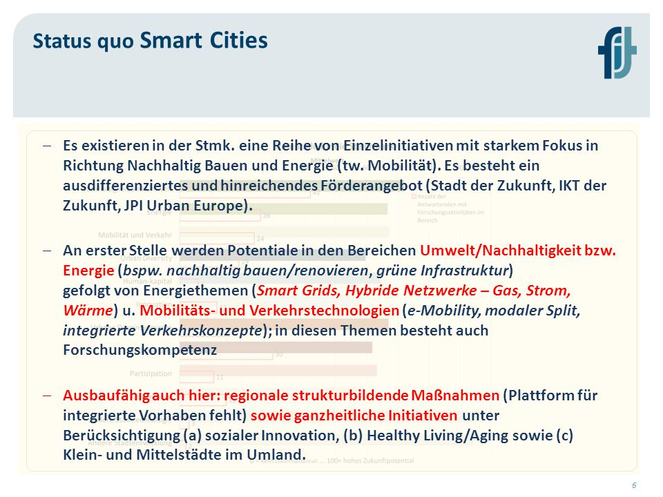 Status quo Smart Cities