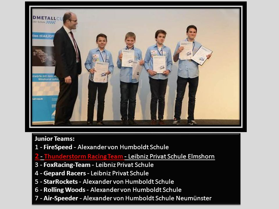 2 - Thunderstorm Racing Team - Leibniz Privat Schule Elmshorn