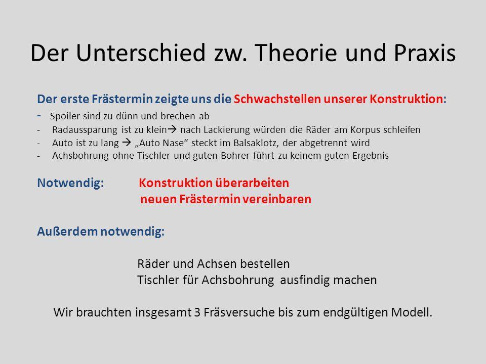 Der Unterschied zw. Theorie und Praxis