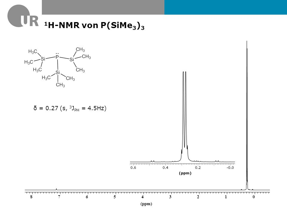 1H-NMR von P(SiMe3)3 (ppm) 1 2 3 4 5 6 7 8 δ = 0.27 (s, 3JPH = 4.5Hz)