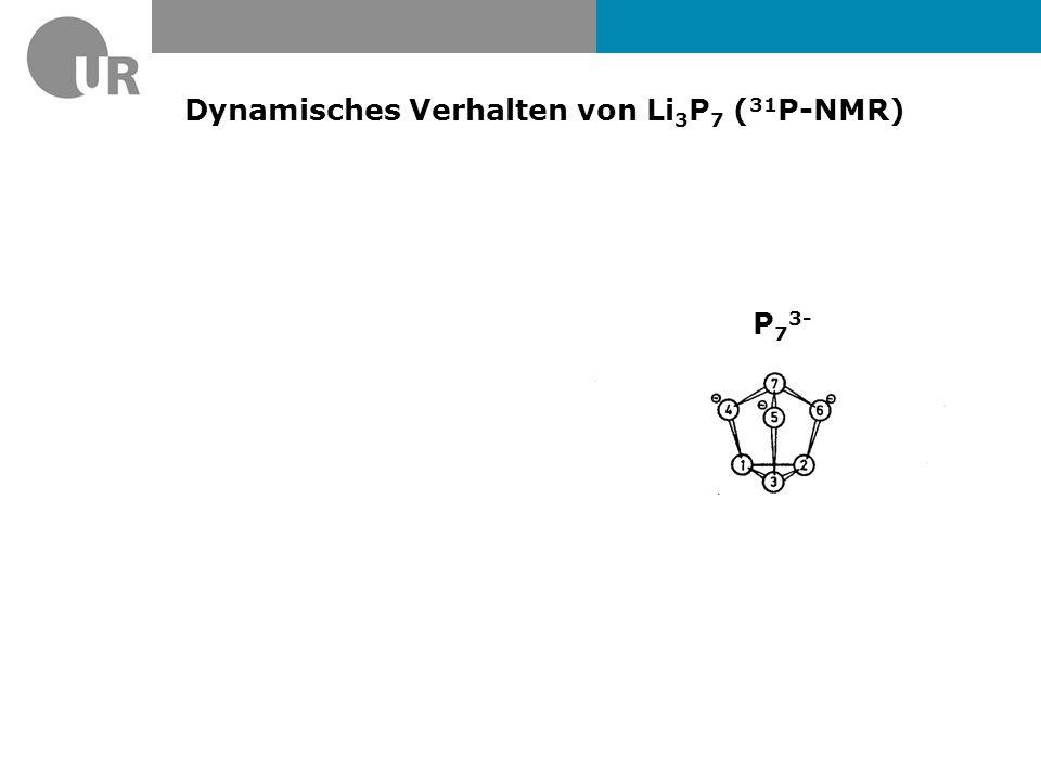 Dynamisches Verhalten von Li3P7 (31P-NMR)