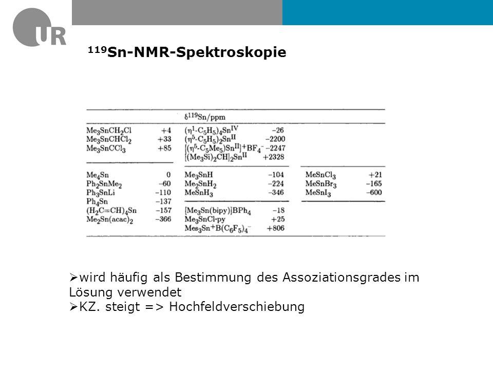 119Sn-NMR-Spektroskopie