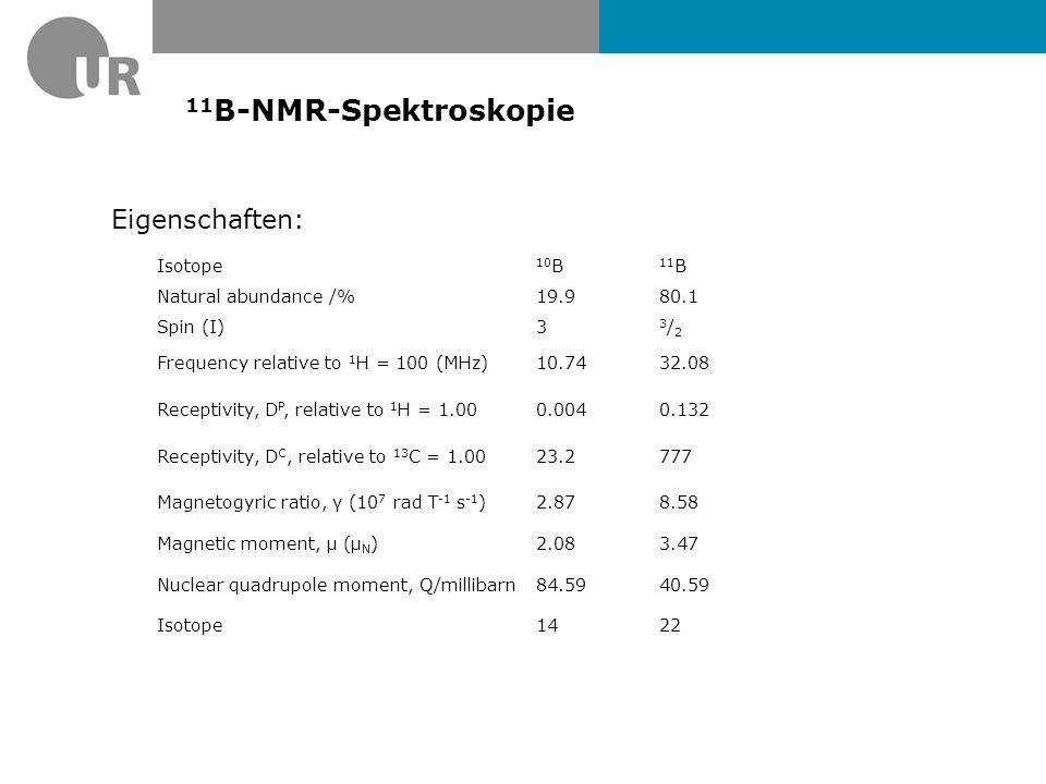 11B-NMR-Spektroskopie Eigenschaften: Isotope 10B 11B