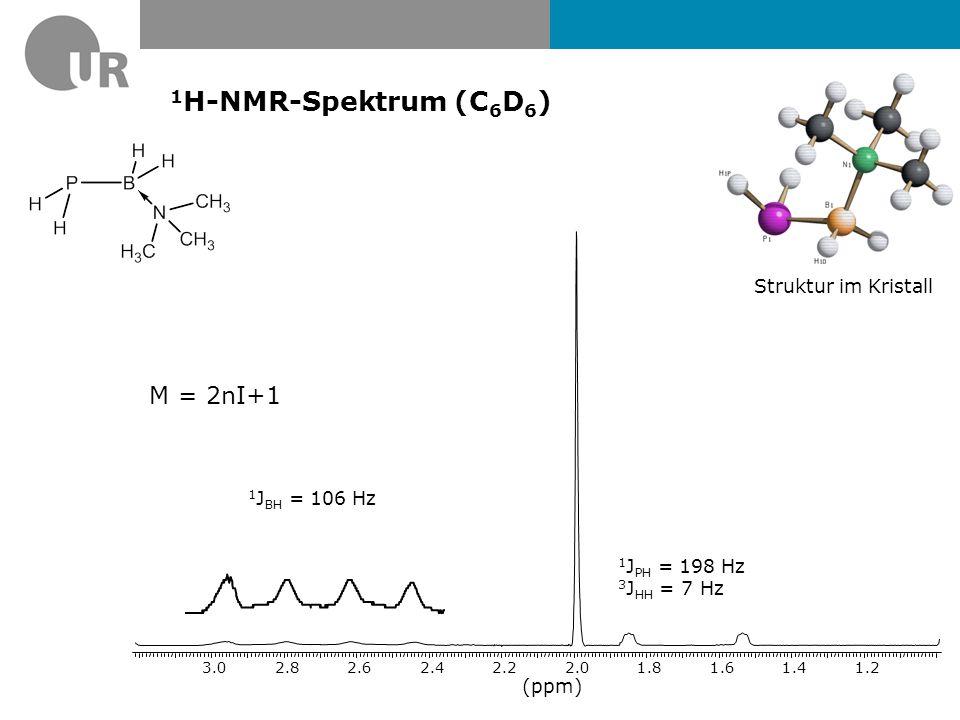 1H-NMR-Spektrum (C6D6) M = 2nI+1 Struktur im Kristall 1JBH = 106 Hz