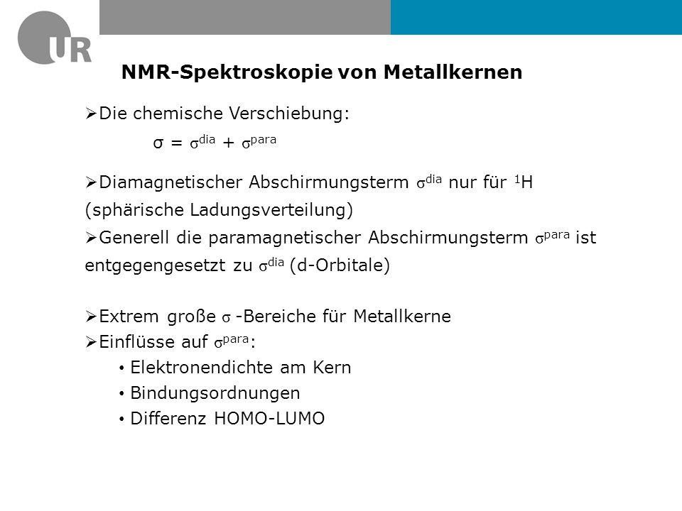 NMR-Spektroskopie von Metallkernen