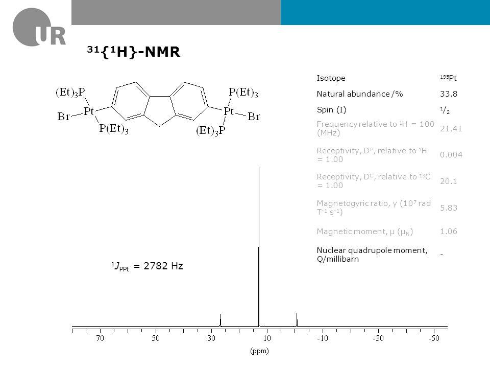 31{1H}-NMR 1JPPt = 2782 Hz Isotope 195Pt Natural abundance /% 33.8