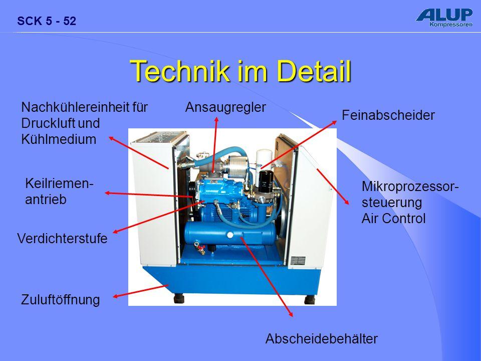 Technik im Detail Nachkühlereinheit für Druckluft und Kühlmedium