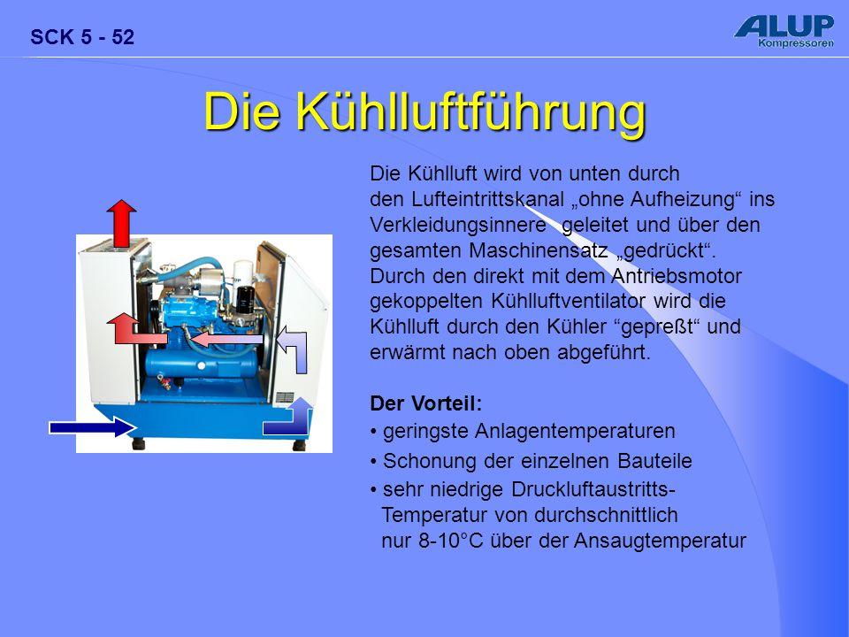 Die Kühlluftführung Die Kühlluft wird von unten durch