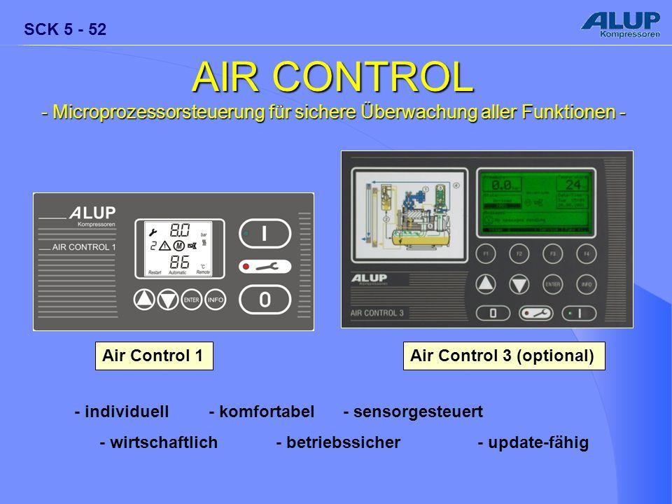 - Microprozessorsteuerung für sichere Überwachung aller Funktionen -