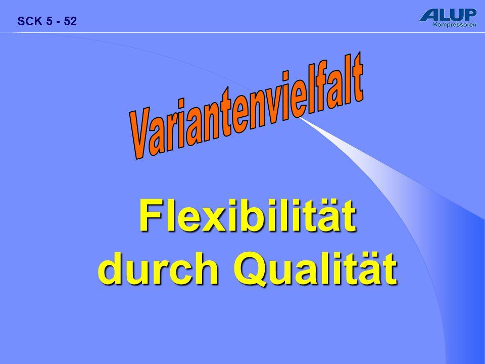 Flexibilität durch Qualität