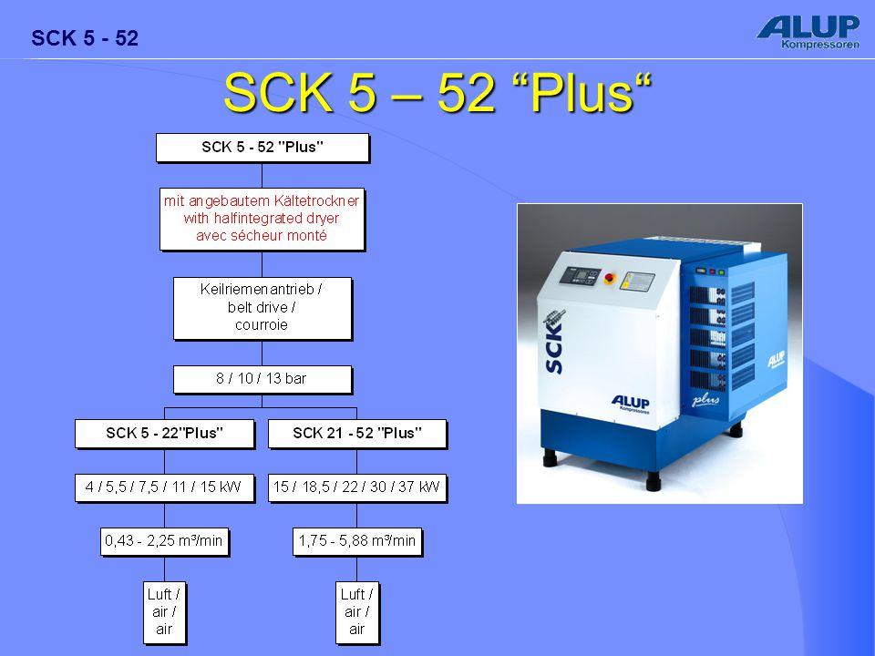 SCK 5 – 52 Plus Jetzt kurz auf die Varianten eingehen.