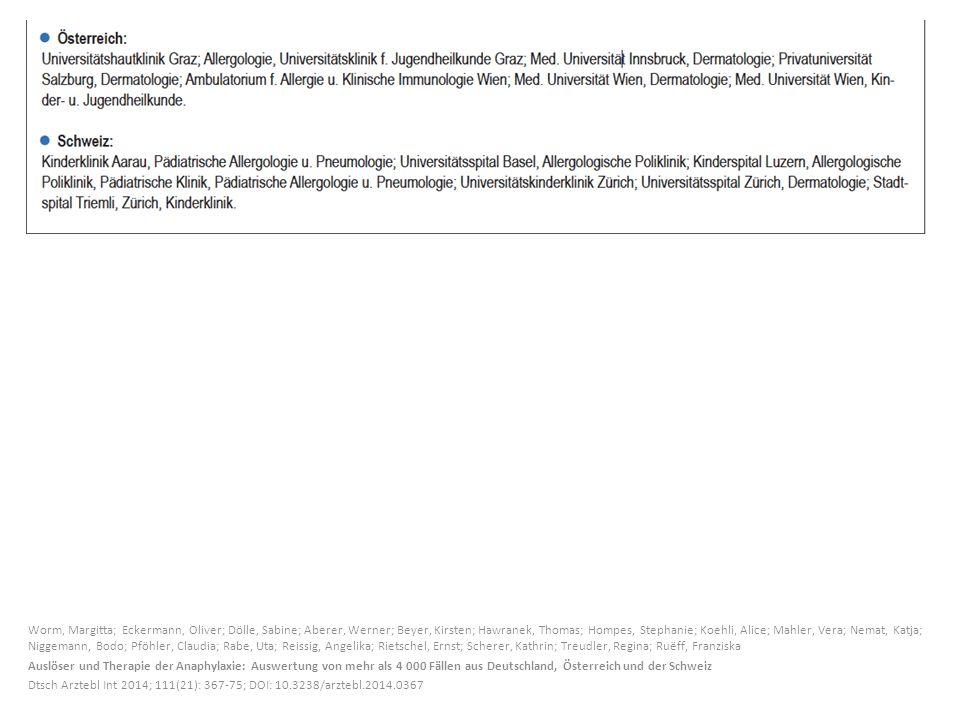 Worm, Margitta; Eckermann, Oliver; Dölle, Sabine; Aberer, Werner; Beyer, Kirsten; Hawranek, Thomas; Hompes, Stephanie; Koehli, Alice; Mahler, Vera; Nemat, Katja; Niggemann, Bodo; Pföhler, Claudia; Rabe, Uta; Reissig, Angelika; Rietschel, Ernst; Scherer, Kathrin; Treudler, Regina; Ruëff, Franziska
