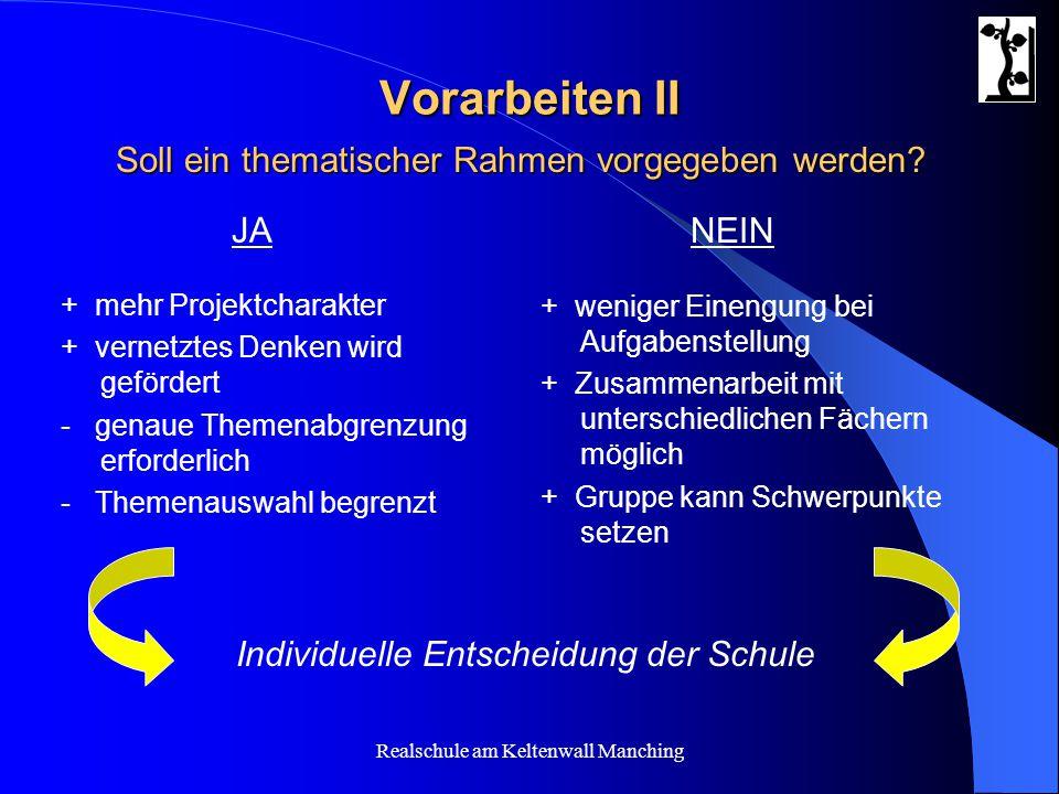 Vorarbeiten II Soll ein thematischer Rahmen vorgegeben werden JA NEIN