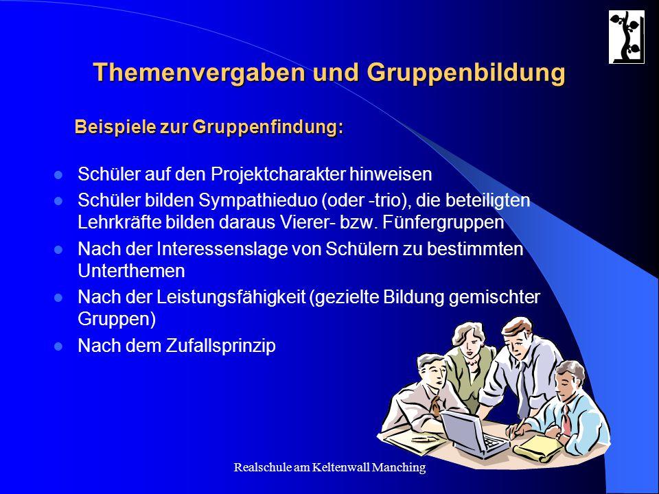 Themenvergaben und Gruppenbildung