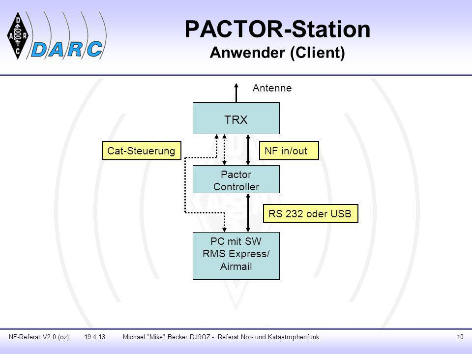 PACTOR-Station Anwender (Client)