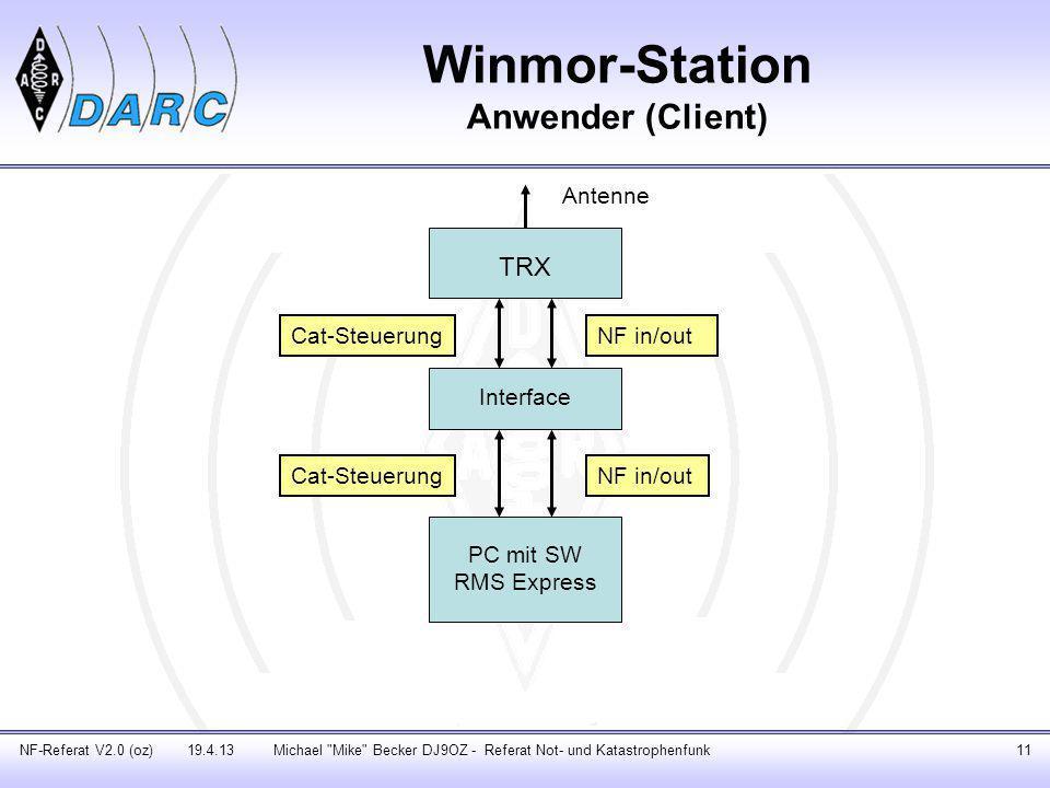Winmor-Station Anwender (Client)