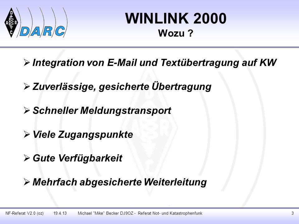 WINLINK 2000 Wozu Integration von E-Mail und Textübertragung auf KW
