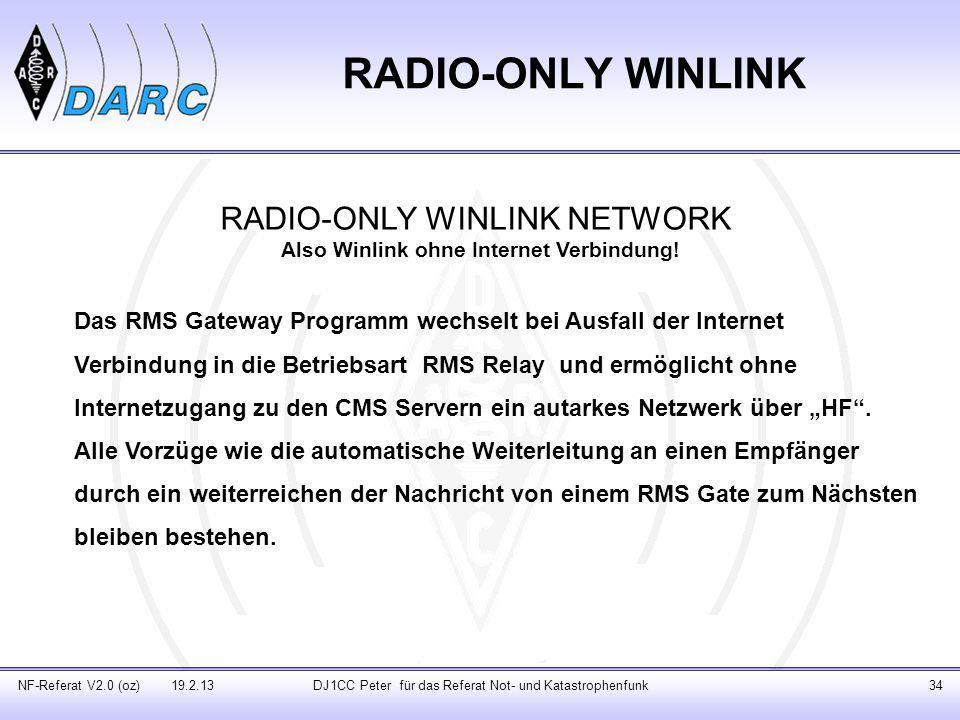 Also Winlink ohne Internet Verbindung!