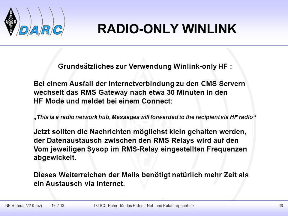 Grundsätzliches zur Verwendung Winlink-only HF :
