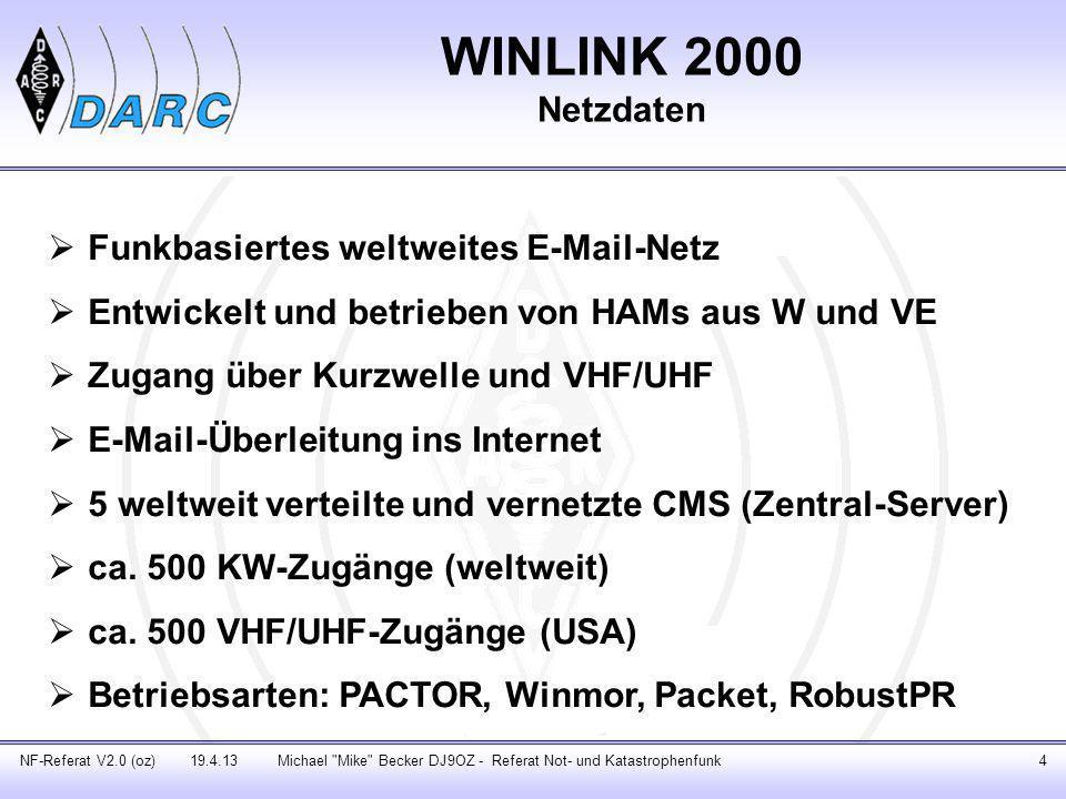 WINLINK 2000 Netzdaten Funkbasiertes weltweites E-Mail-Netz