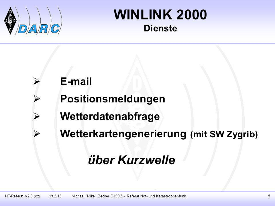 WINLINK 2000 Dienste E-mail Positionsmeldungen Wetterdatenabfrage