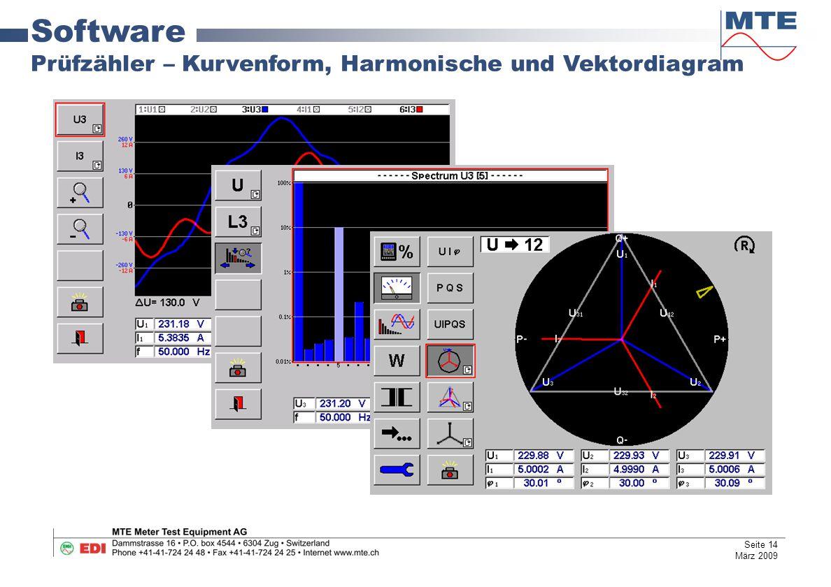 Software Prüfzähler – Kurvenform, Harmonische und Vektordiagram