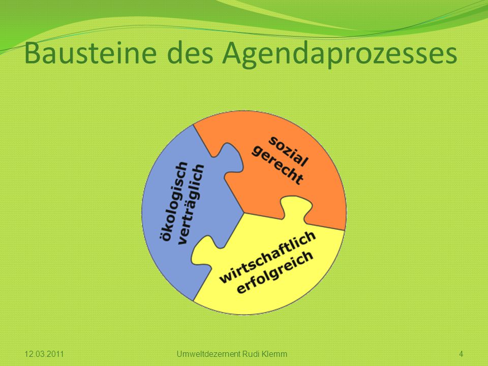 Bausteine des Agendaprozesses