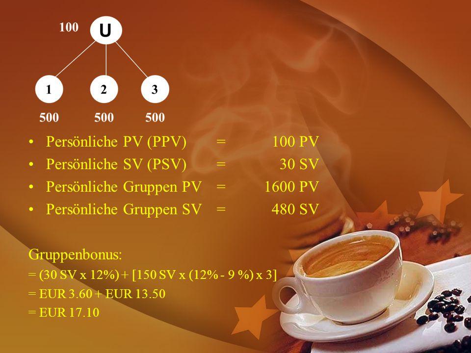 Persönliche PV (PPV) = 100 PV Persönliche SV (PSV) = 30 SV