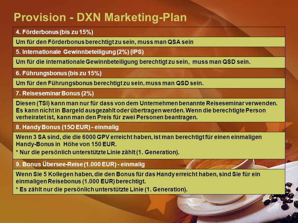 Provision - DXN Marketing-Plan