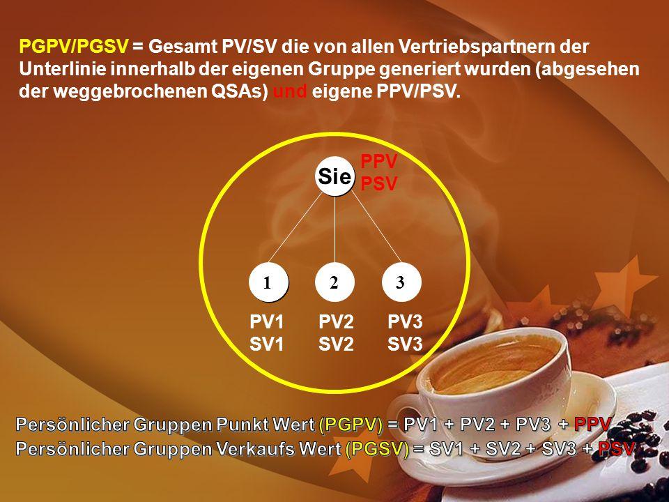 PGPV/PGSV = Gesamt PV/SV die von allen Vertriebspartnern der Unterlinie innerhalb der eigenen Gruppe generiert wurden (abgesehen der weggebrochenen QSAs) und eigene PPV/PSV.