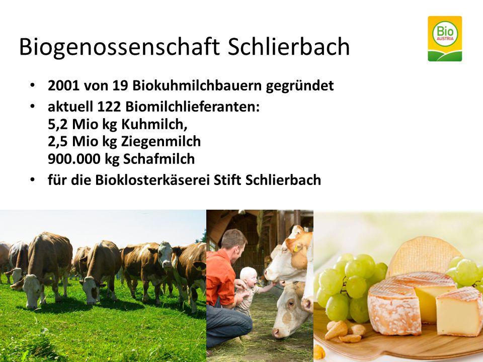 Biogenossenschaft Schlierbach