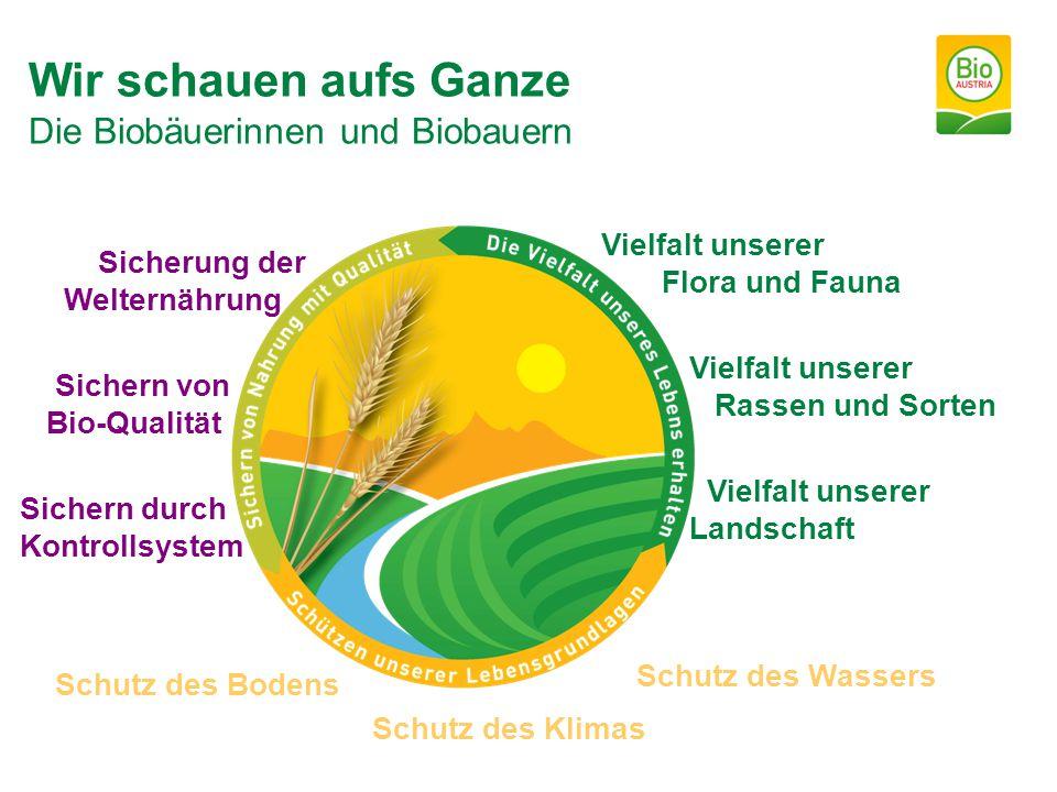 Wir schauen aufs Ganze Die Biobäuerinnen und Biobauern