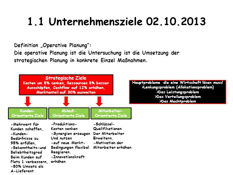 1.1 Unternehmensziele 02.10.2013