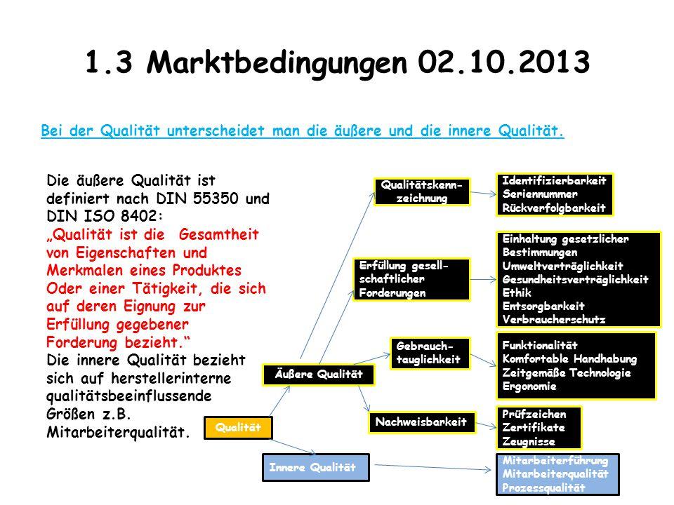 1.3 Marktbedingungen 02.10.2013 Bei der Qualität unterscheidet man die äußere und die innere Qualität.