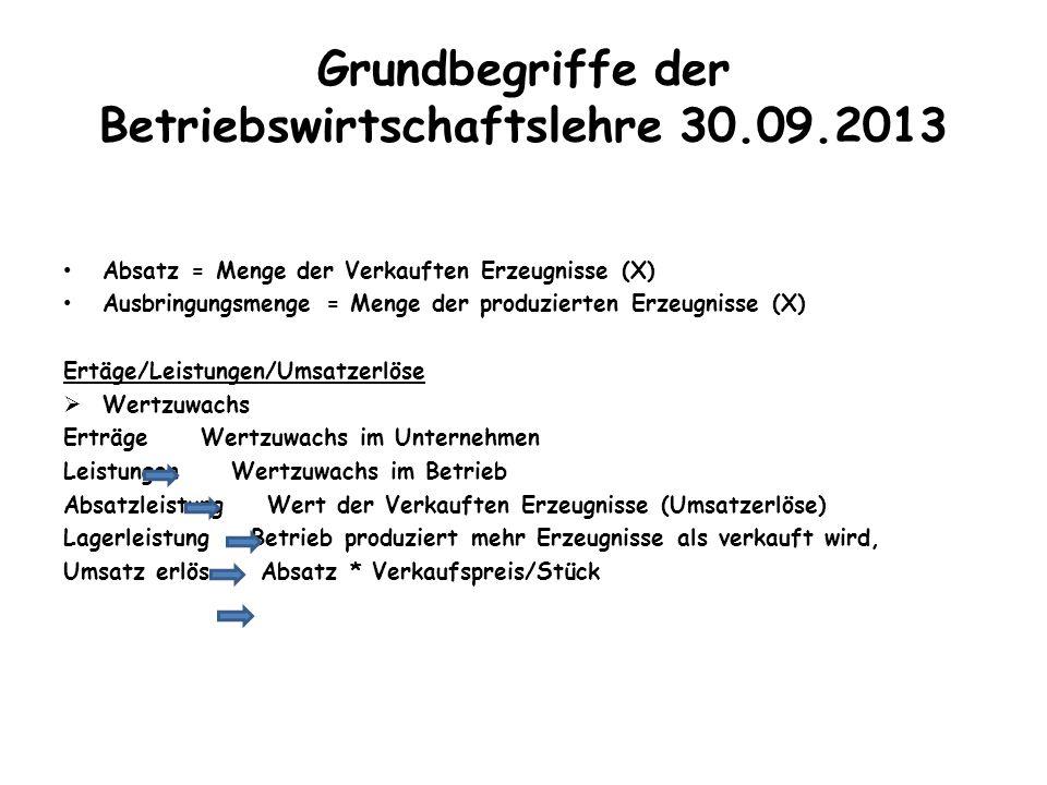 Grundbegriffe der Betriebswirtschaftslehre 30.09.2013