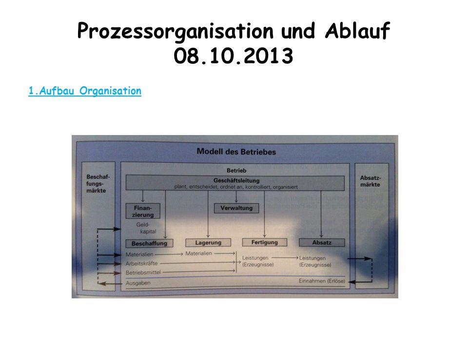 Prozessorganisation und Ablauf 08.10.2013