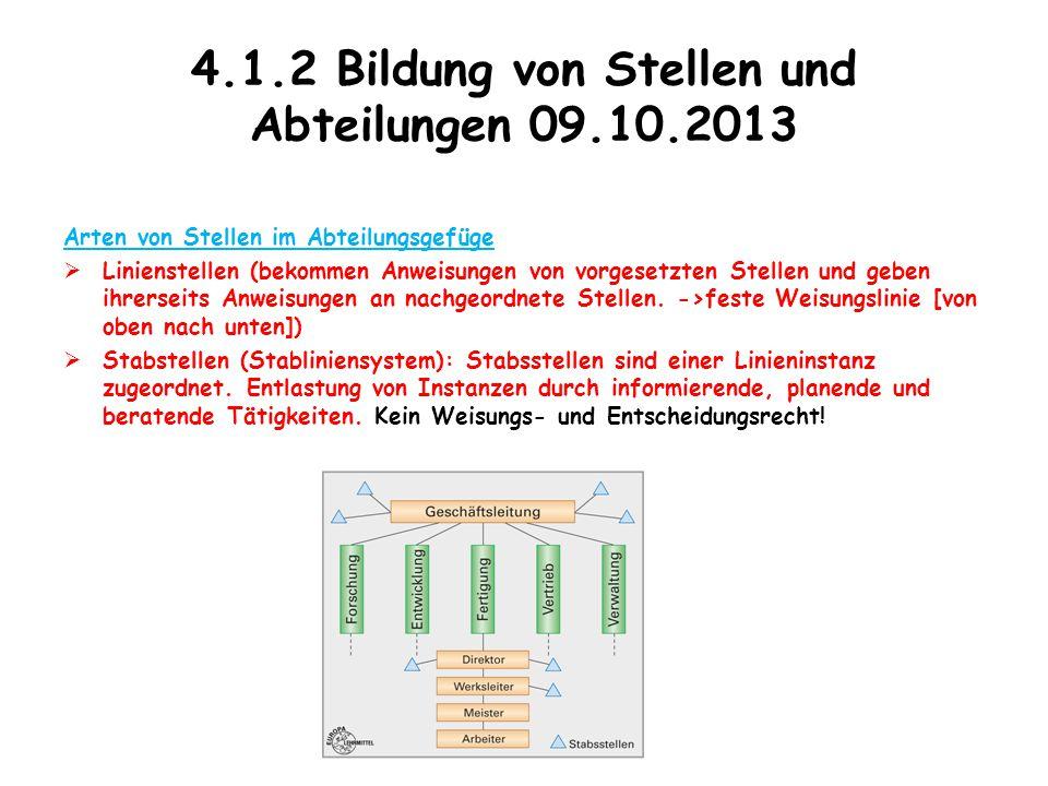 4.1.2 Bildung von Stellen und Abteilungen 09.10.2013