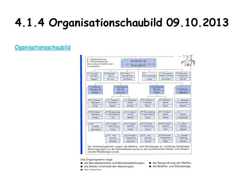 4.1.4 Organisationschaubild 09.10.2013