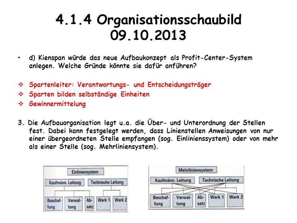 4.1.4 Organisationsschaubild 09.10.2013