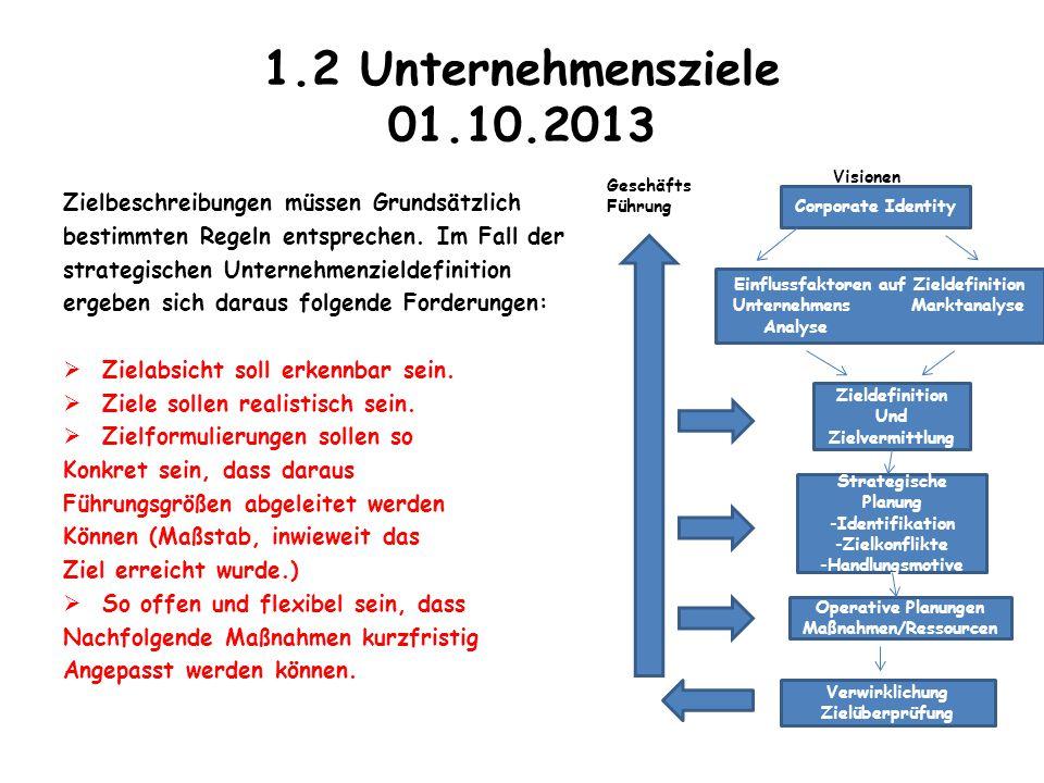 1.2 Unternehmensziele 01.10.2013 Visionen. Geschäfts. Führung. Zielbeschreibungen müssen Grundsätzlich.