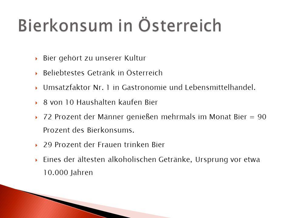 Bierkonsum in Österreich
