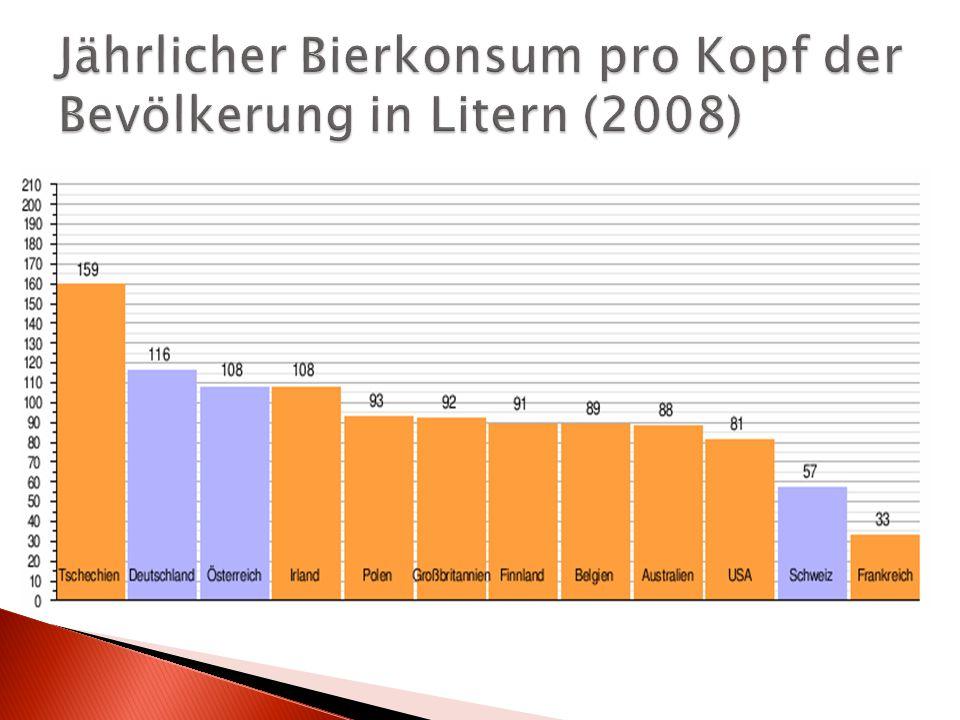 Jährlicher Bierkonsum pro Kopf der Bevölkerung in Litern (2008)