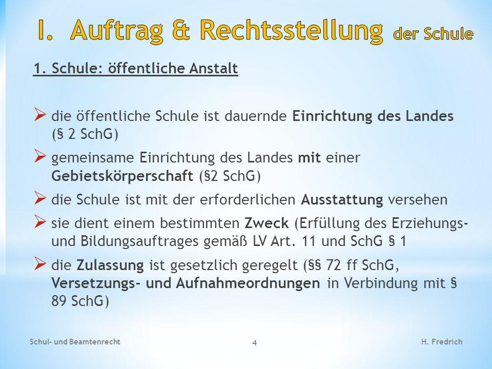 I. Auftrag & Rechtsstellung der Schule